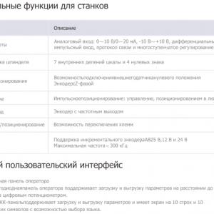Дополнительные характеристики преобразователей частоты INVT серии GD35-3