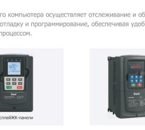 Дополнительные характеристики преобразователей частоты INVT серии GD35-4