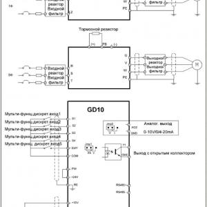 Преобразователь частоты INVT GD10-0R2G-S2-B