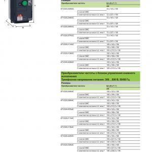 размеры ALTIVAR MACHINE ATV320 SCHNEIDER ELECTRIC