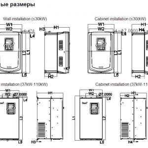 ПЧ INVT серии GD350 габаритные размеры