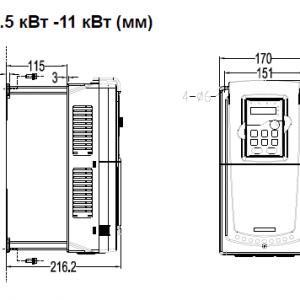 ПЧ INVT серии GD350 размеры 7,5 - 11 кВт