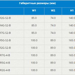 Преобразователь частоты INVT GD10-0R7G-S2-B