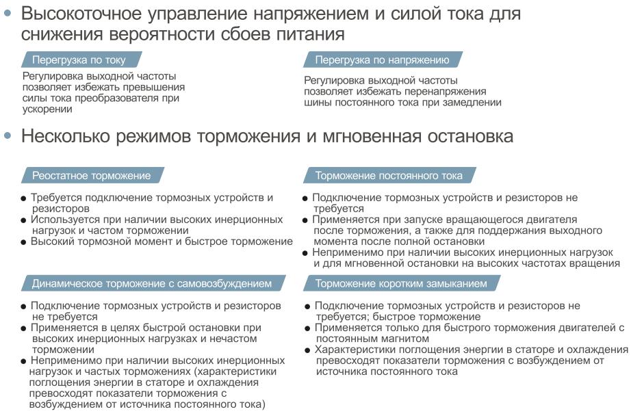 Преимущества продукции INVT GD200A