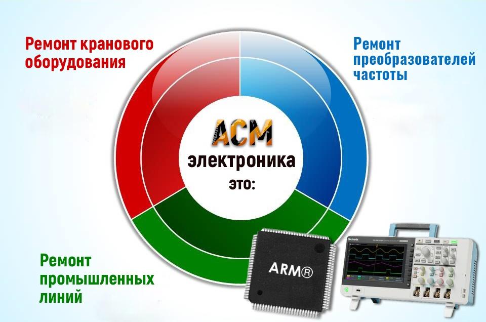 АСМ электроника, ремонт кранов, преобразователей частоты, промышленных линий