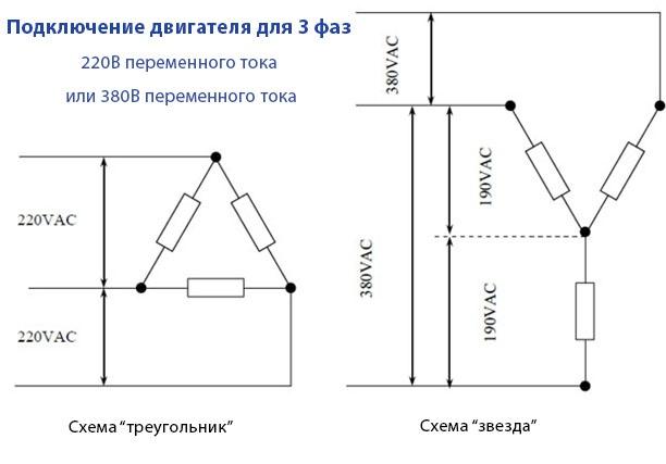 Схемы подключения преобразователя частоты: звезда и треугольник